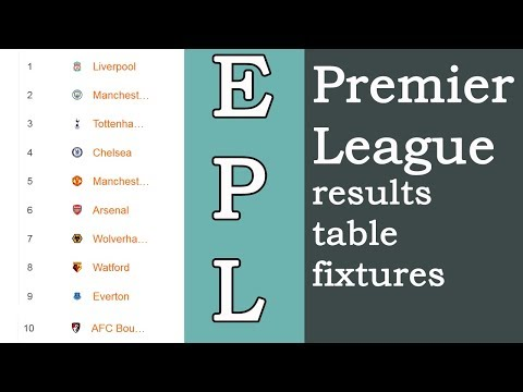 Football. EPL. Matchweek 27. Premier League. Table. Fixtures. Results.