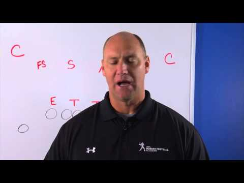 Training Philosophy - Classroom Instruction Series by IMG Academy Football (1 of 5)