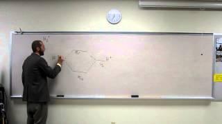 Molecular Orbital Theory - Build H2+