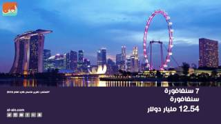 إنفوجراف.. دبي الأولى عالميا في إنفاق السياح خلال 2016
