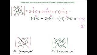Вычислить определитель третьего порядка.  Правило треугольника