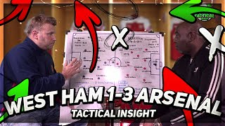 Man City Are Not West Ham But We Have Hope | AFTV Tactical Insight Show