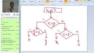 Программирование с нуля от ШП - Школы программирования Урок 4 Часть 5 Курсы бухгалтеров москва Курс