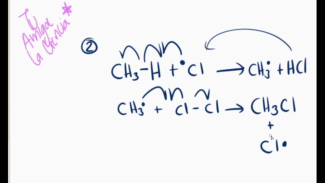 Halogenación de alcanos  Reacción de radicales