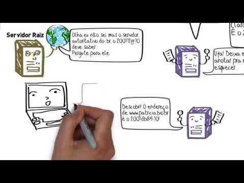 Como funciona a Internet? Parte 3: DNS