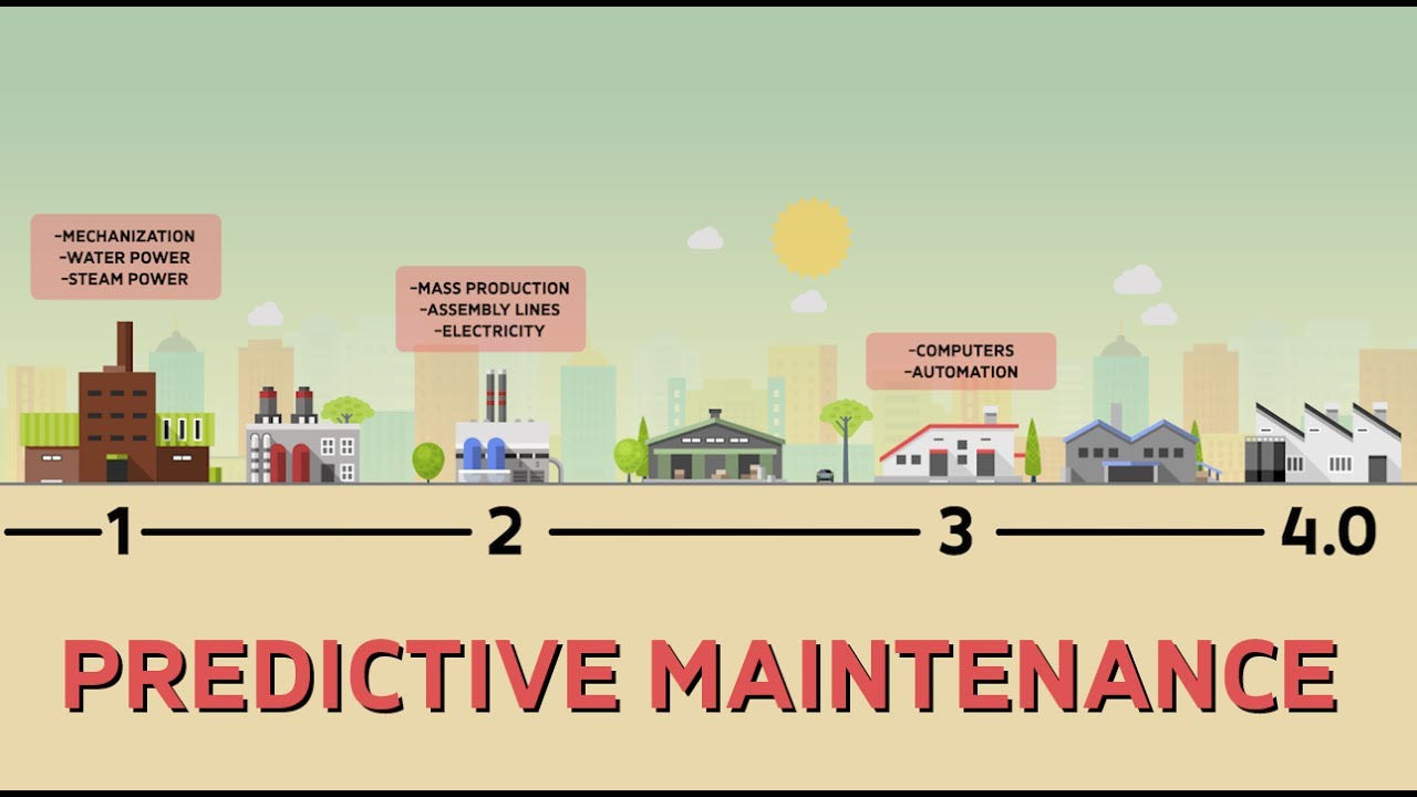 What Is Predictive Maintenance And How Can We Harness It