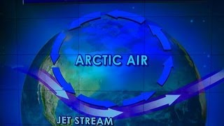 Repeat youtube video What is the polar vortex and what causes it?