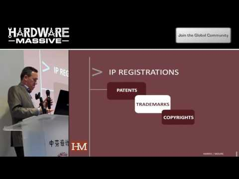 How to Protect your IP in & from China | Dan Harris