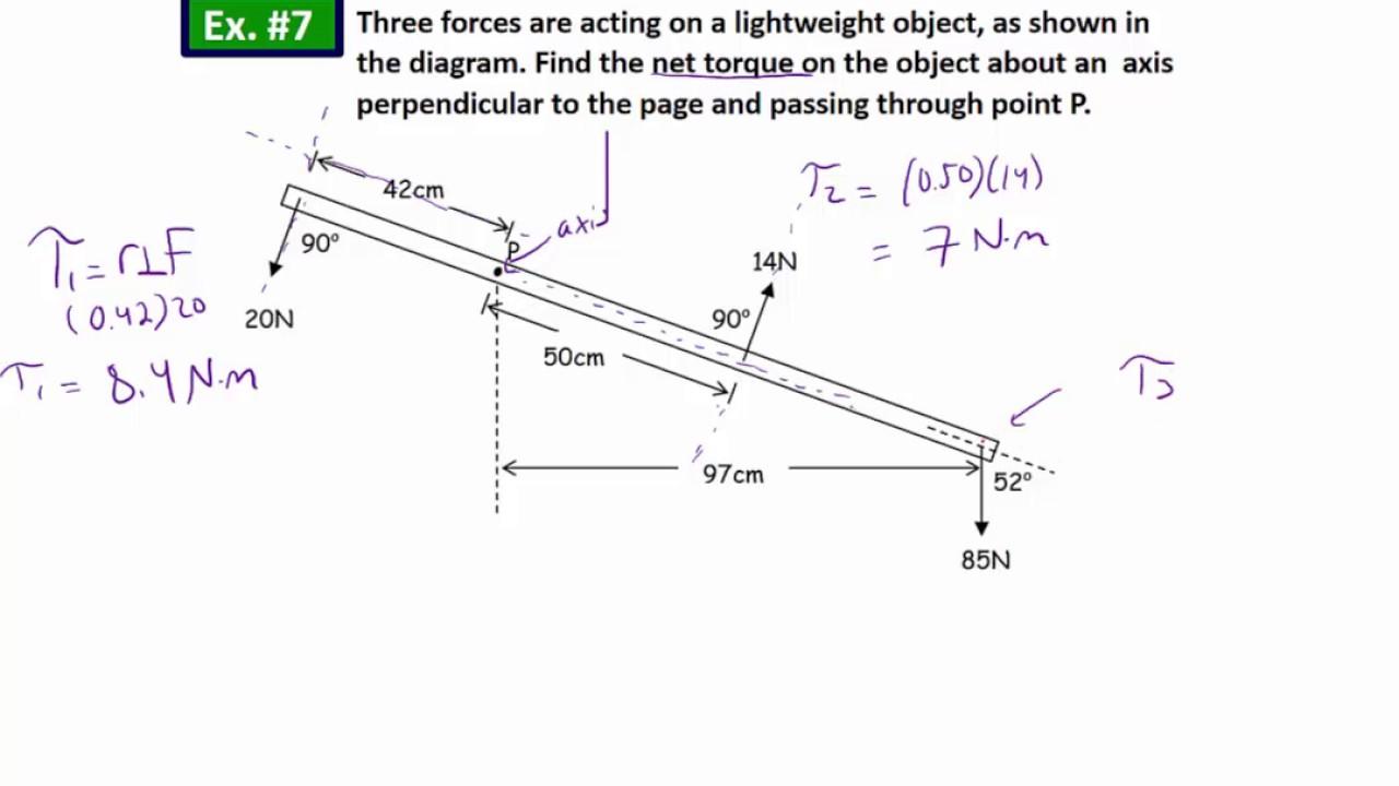 Ap Physics 1  Net Torque Example Problem