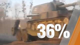 Россияне не поддержали Путина в войне с Украиной