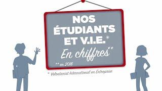 Nos étudiants et V.I.E. en chiffres
