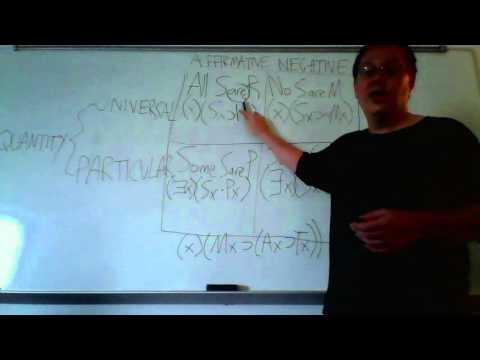 categorical logic lecture 1