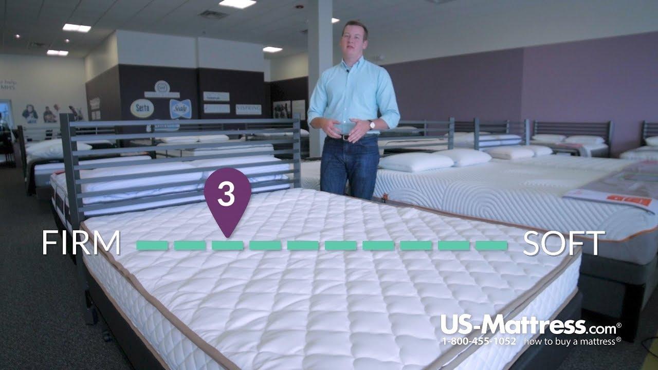 classic brands innerspring 10 inch pillowtop mattress expert review