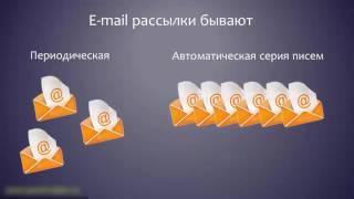 AIOP зачем нужен e mail маркетинг