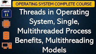 Operating System Threads | Single, Multithreaded Process, benefits| Multithreading Models