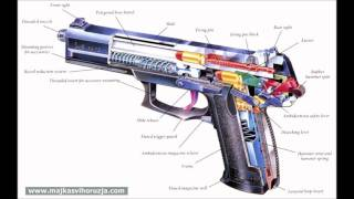 Pistolj - Ismet Horo