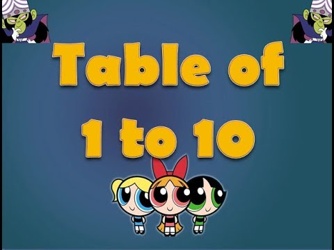 Table of 2 to 10   Tables for Kids   Maths Tables