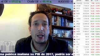 Punto 9 - Noticias Forex del 17 de Enero 2018