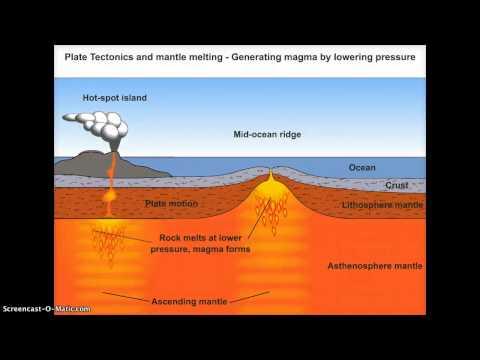 Mantle Melting Lower Pressure