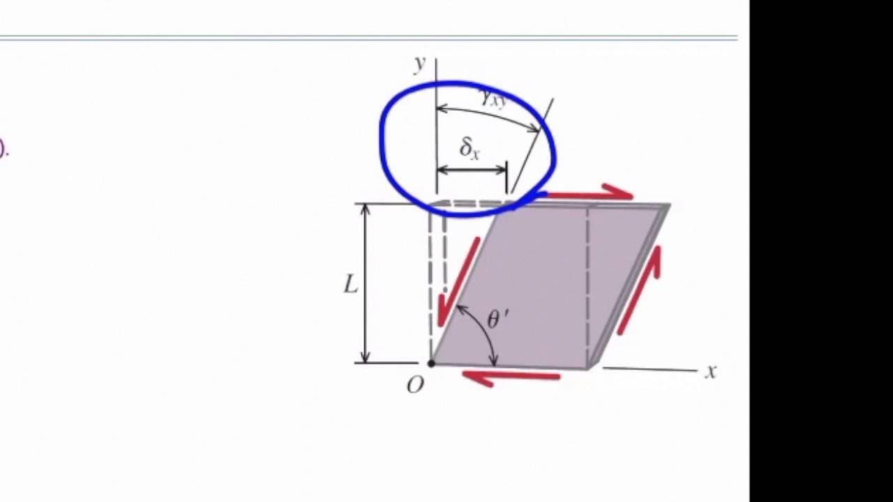 Download Lecture 2, Shear strain (Lecture & example)