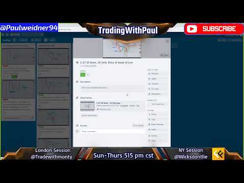 Forex friday intra day trading