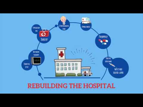 Rojava revolution  ''help us rebuilding an hospital''