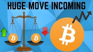 Bitcoin HUGE Move Incoming! The Macro Information You NEED To Know!