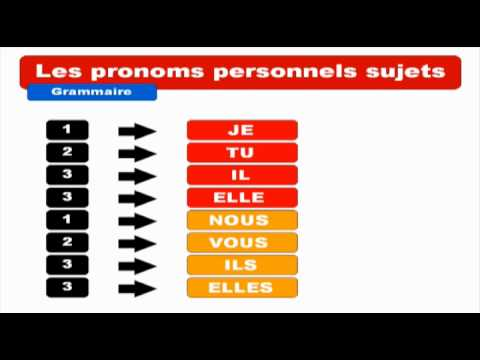 Learn French] The personal pronouns - YouTube