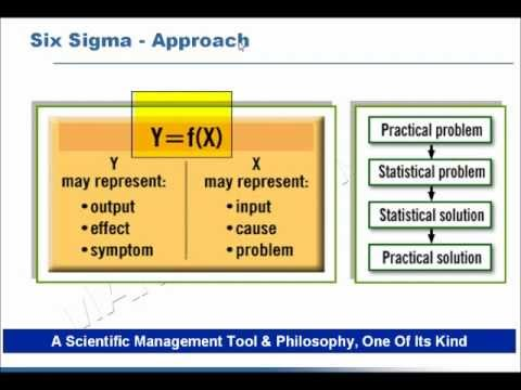 FREE introduction lean six sigma beginners  ONLINE Yellow belt Green