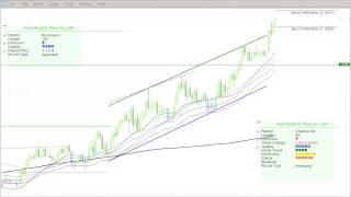 """Backing Off"": Monster Forex Trend Trade Management"