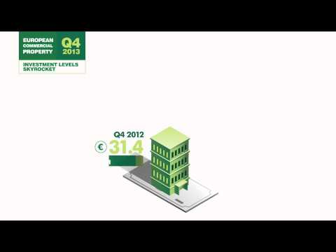 Record commercial property investment in EMEA - Part 2