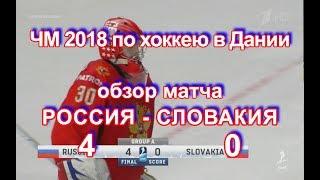 Видео IIHF Россия-Словакия 4:0. Голы. 14 мая 2018 г. ЧМ-2018 в Дании