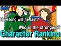 Download (Captain Tsubasa Dream Team) Character Ranking by position: GK & DMF 足球小將
