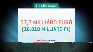 A magyarok jóléte az utolsó a visegrádi országok rangsorában 19-05-26