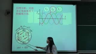 7 1 三相异步电机介绍
