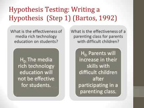 Hypotheses and Hypothesis Testing, Step 1