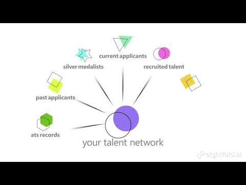 Eightfold Talent Intelligence Platform Two Minutes Product Overview