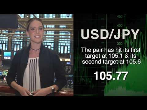 06/23: Brexit vote is here, Stocks react slowly (13:21ET)