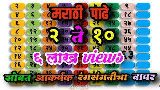 मराठी पाढे २ ते १० | Marathi multiplication tables | padhe 2 te 10 | Marathi Padhe |  पाढे २ ते १०