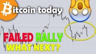 BTC FAILED RALLY!? | Bitcoin News Today Technical Analysis (2019)