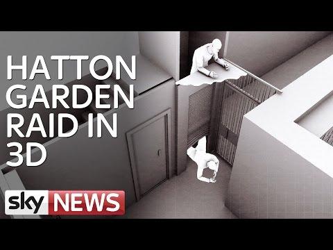 Hatton Garden Raid | 3D Simulation