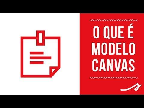 O que é Modelo Canvas - Siteware