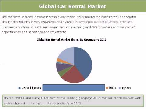 Global Car Rental Market: Trends & Opportunities (2013-18) -- Daedal Research