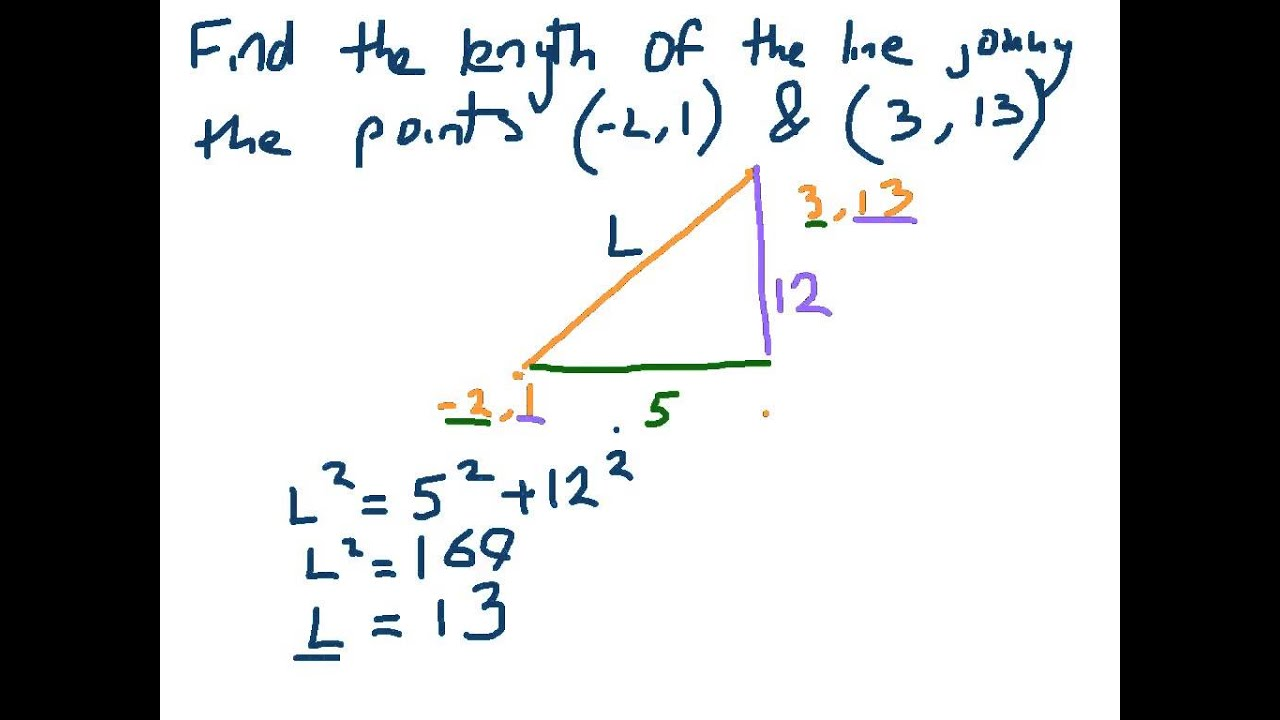 How To Find The Length Of A Line  Coordinate Geometry
