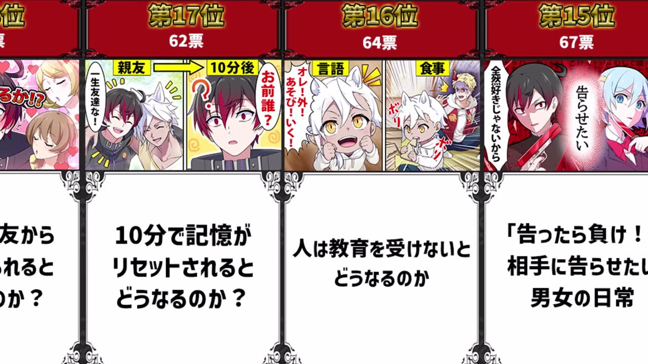 【アニメ】人気日常回ランキング!(11位~50位)【漫画】