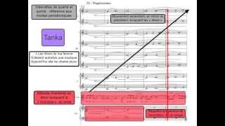 Kemuri, op.40, 10 à 14bis (Thierry Machuel) - Analyse et suivi de p...
