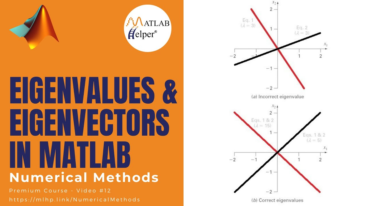 Eigenvalues and Eigenvectors in MATLAB | MATLAB Tutorial