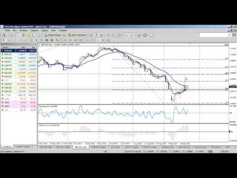 Среднесрочный анализ валютных курсов на Форекс от 23.09.2014