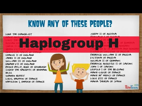 Discover Haplogroups H to H2b by Lisa Moudrý