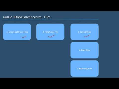 Oracle RDBMS Architecture Concepts - 03 - Files